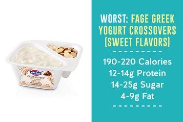 Fage Yogurt Crossovers (sweet flavors)