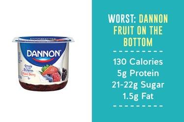 Dannon Fruit on the Bottom