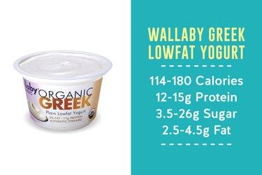 Wallaby's Greek Lowfat Yogurt