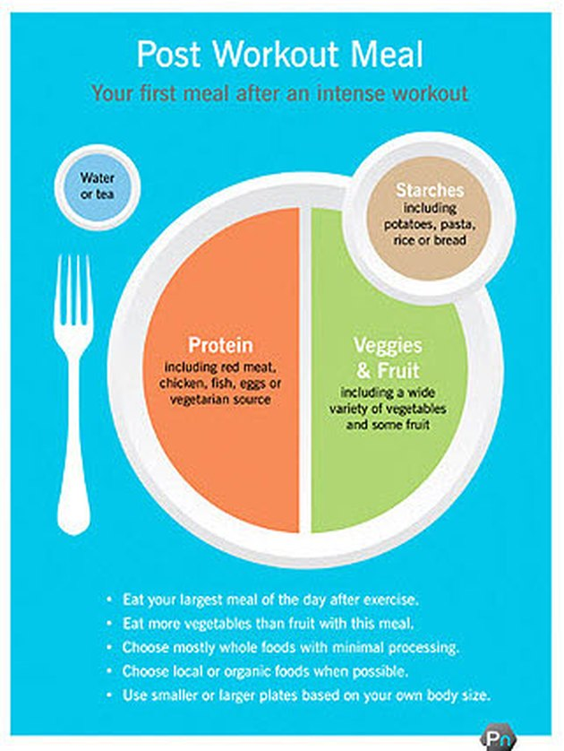 post workout meal infographic