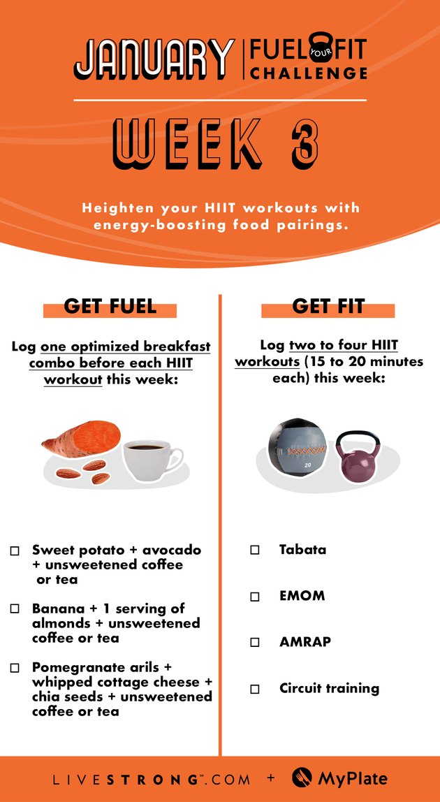 checklist of food and fitness options for week 3 of the January Fuel-Your-Fit Challenge