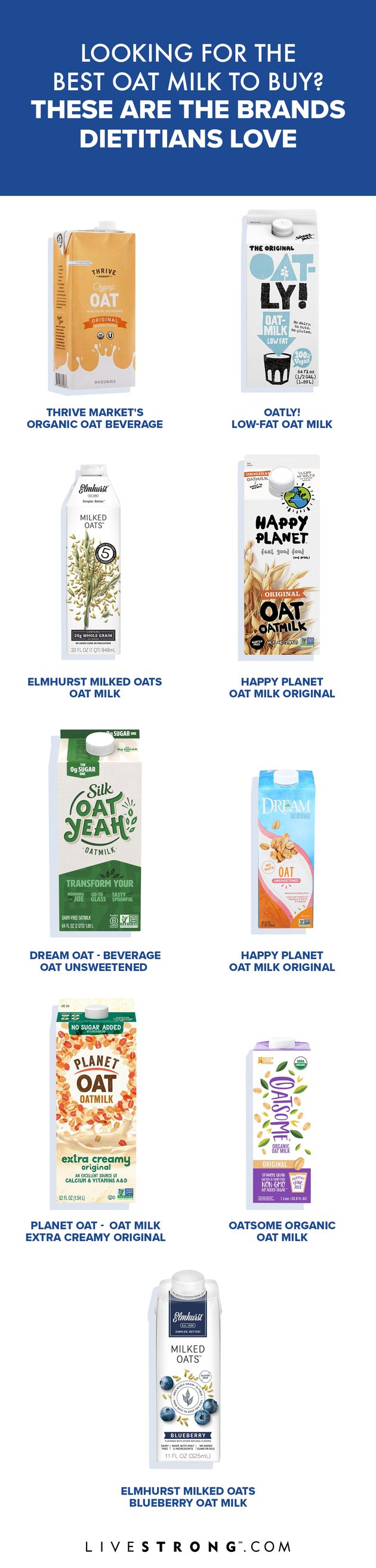 Looking for the Best Oat Milk to Buy? These Are the Brands Dietitians Love
