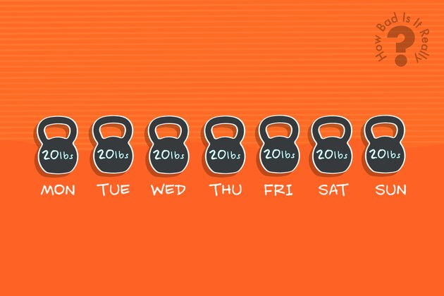 Kettlebell workout every day of the week concept graphic