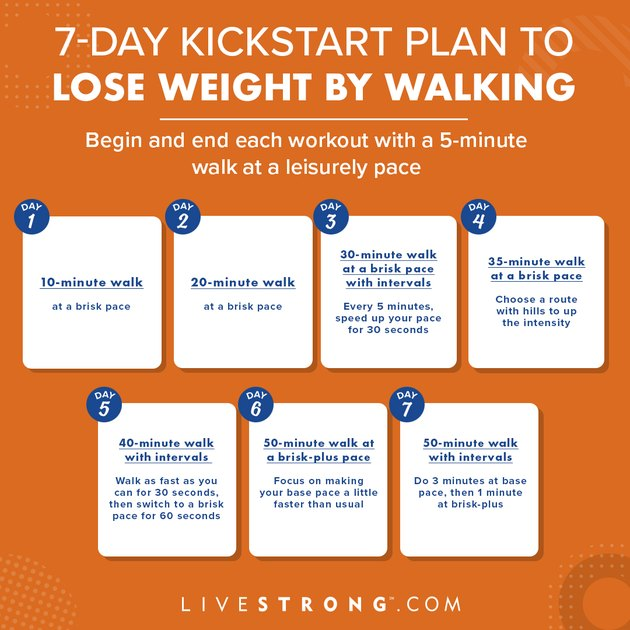 Walking plan to lose weight