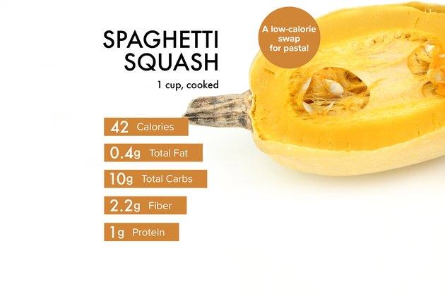 Custom graphic showing spaghetti squash nutrition.