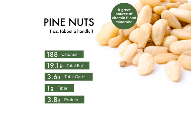 Custom graphic showing pine nuts nutrition.