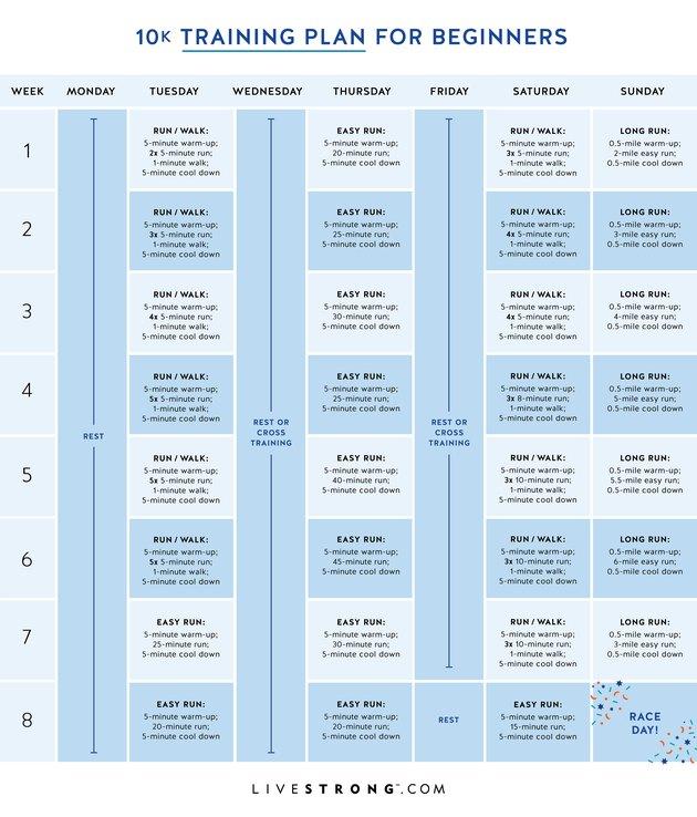 10K Training Plan for Beginners