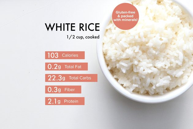 Custom graphic showing white rice nutrition.
