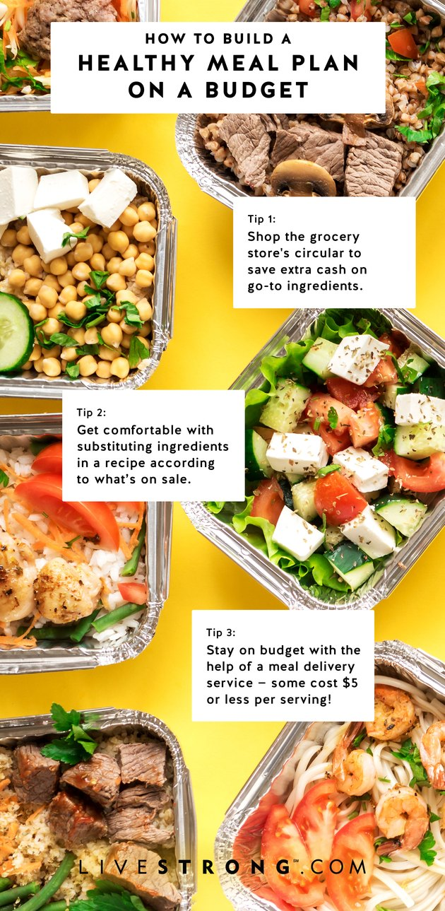 cheap meal plans