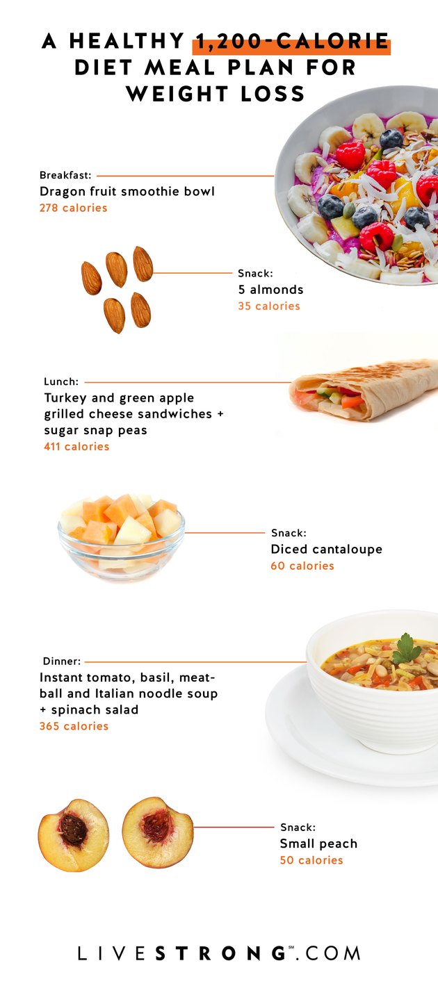 1200 calorie diet meal plan