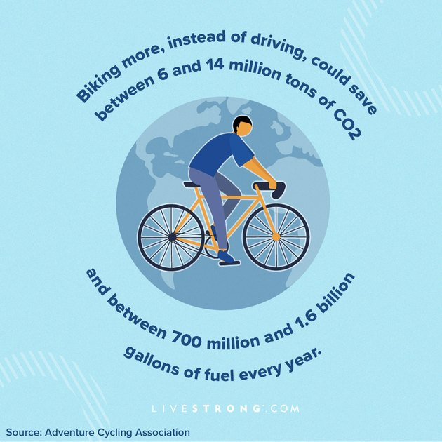 graphic showing environmental cycling statistics on light blue background with illustration of earth and person riding yellow bike