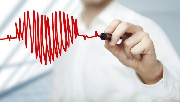 heart and chart heartbeat