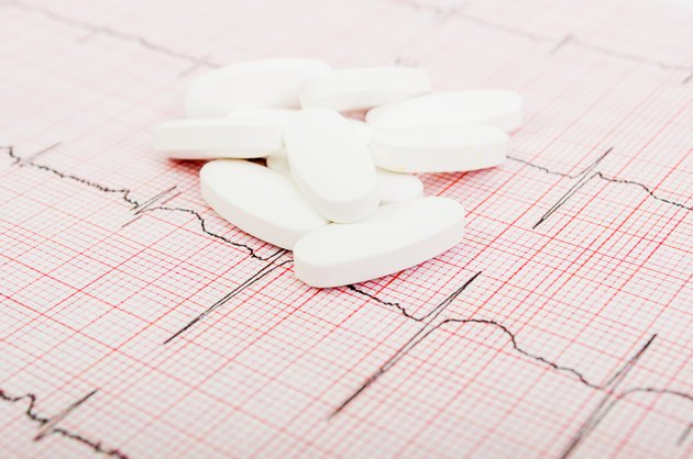 Pills on electrocardiogram