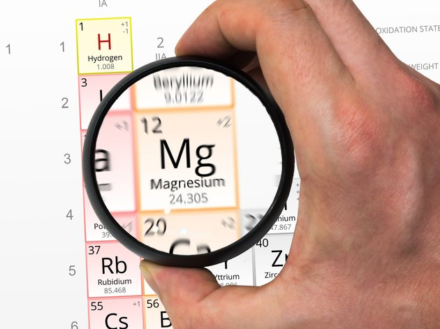 Magnesium symbol. Element of the periodic table zoomed with