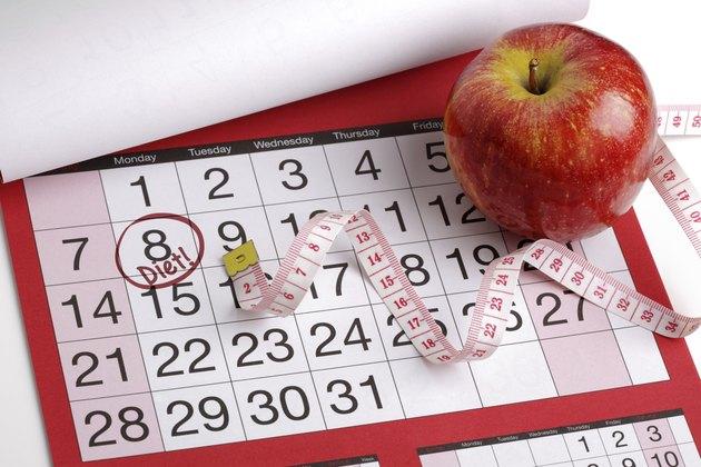 Calendar date to start a diet