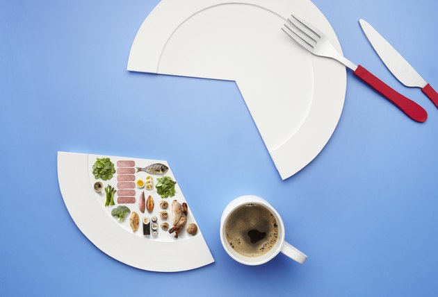 Sliced plate/clock showing 9-5with foods on slice