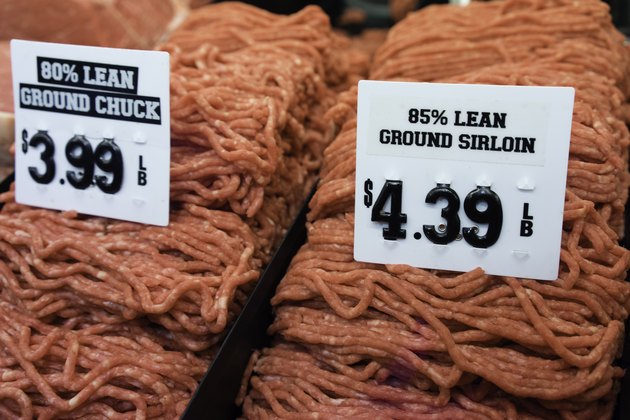 Ground Beef in Market