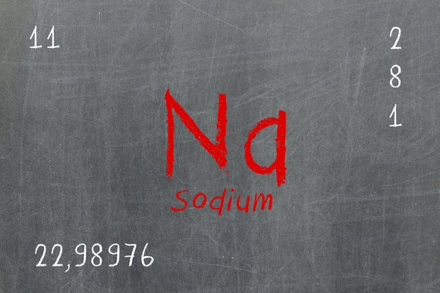 Isolated blackboard with periodic table, Sodium