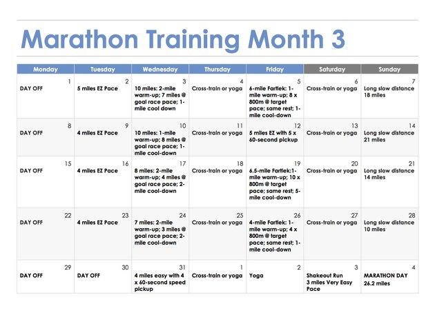 3-Month Marathon Training Schedule - Month 3
