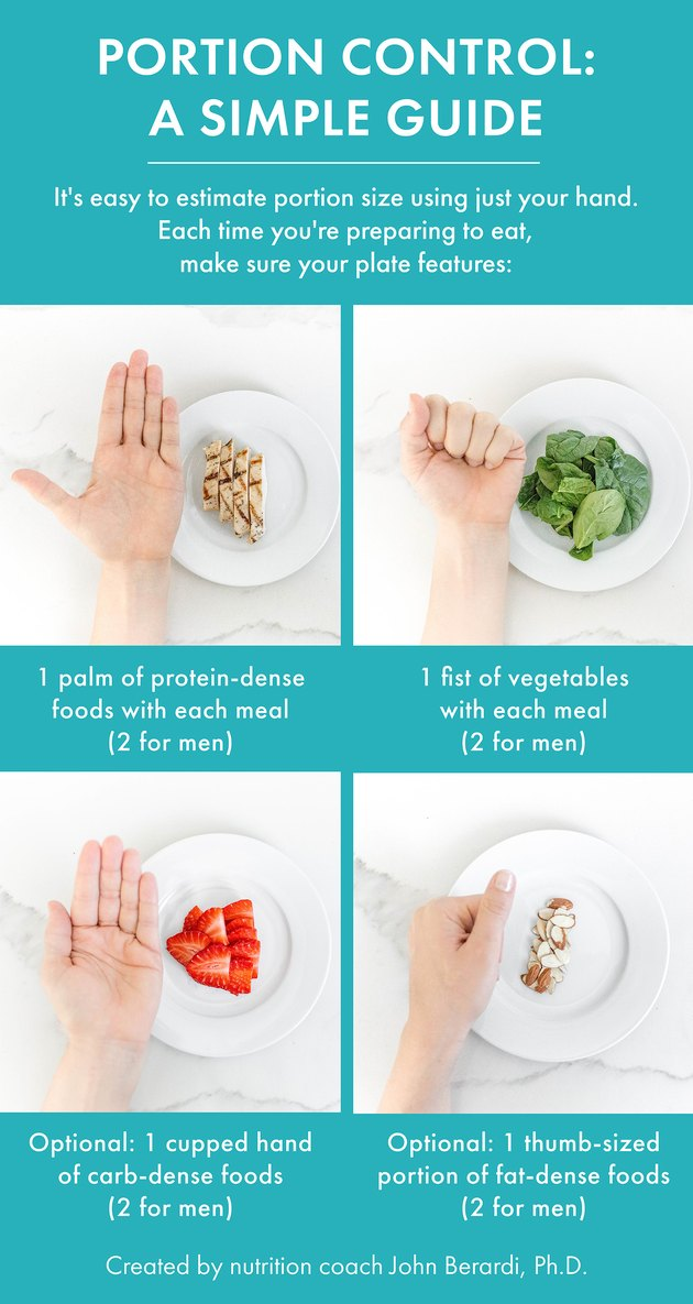 a simple guide to portion control