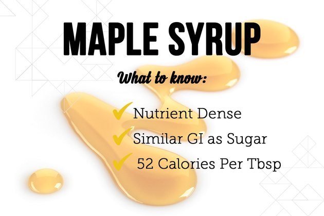 Maple syrup as a sugar substitute