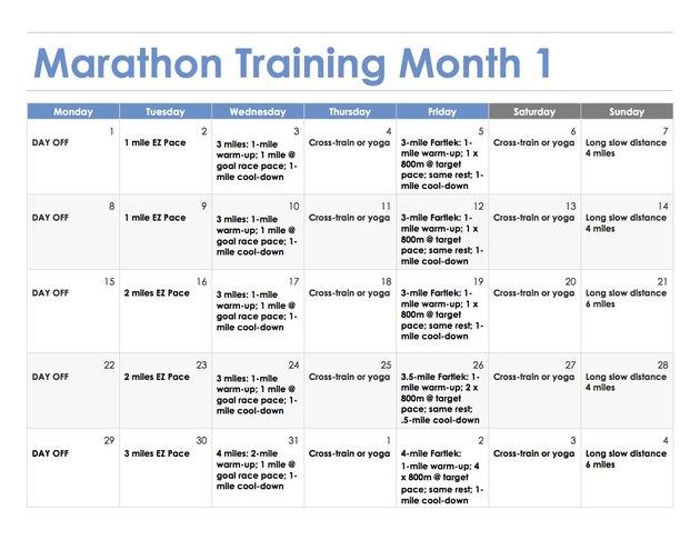 3-Month Marathon Training Schedule - Month 1