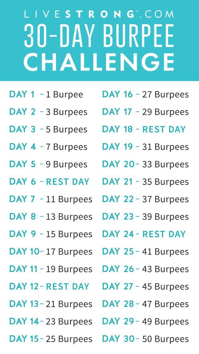 Printable LIVESTRONG.COM 30-Day Burpee Challenge Calendar