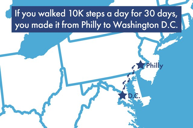 map of walking trail from philly to washington dc