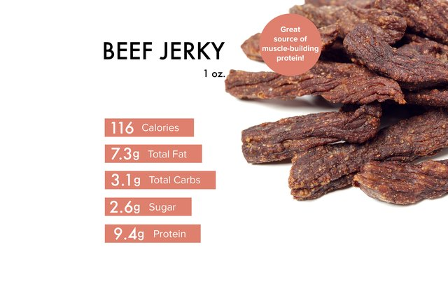 Beef Jerky Is a High-Protein, Low-Carb Snack That's Also Great in Recipes