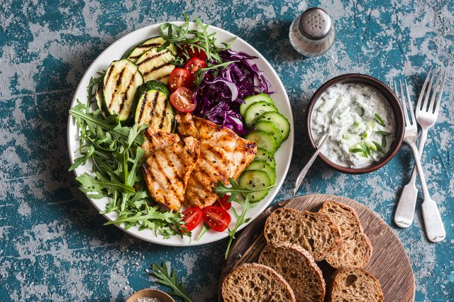 How the Satiating Diet Works and How to Get Started ...