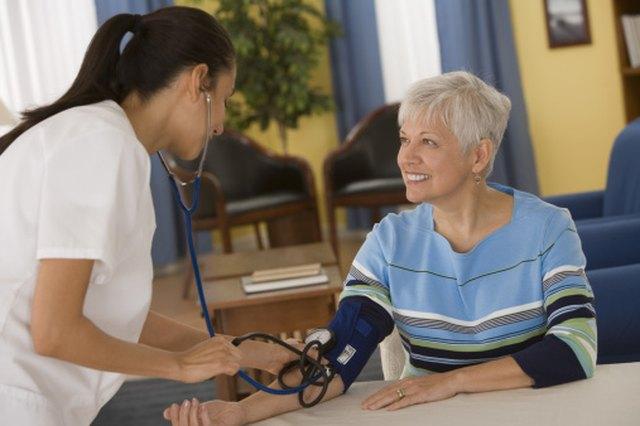 Milk Thistle & High Blood Pressure