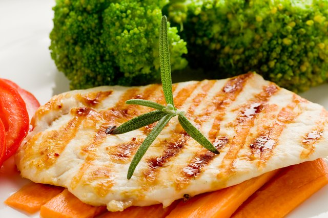 The Best Way to Cook Chicken Fillets
