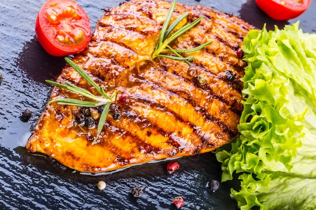 How to Grill Chicken Cutlets