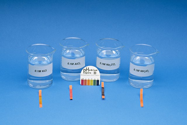 Hydrion Paper indicates the pH of various acidic and basic solutions. pH paper shows that pH of salt solutions can vary depending on the strenghth of their acids and bases.