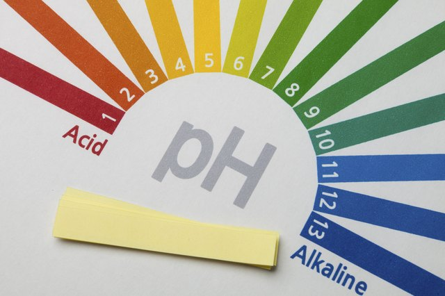 What Does it Mean When Your Acid Level Is Low in Your Body?
