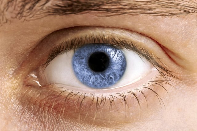Supplements for Healing Eye Surgery