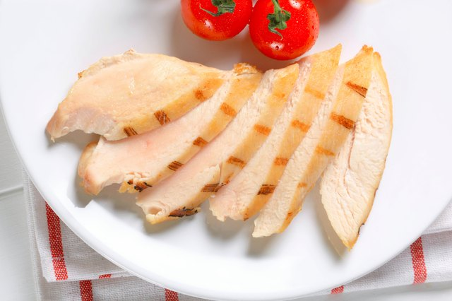 Slices of grilled chicken breast
