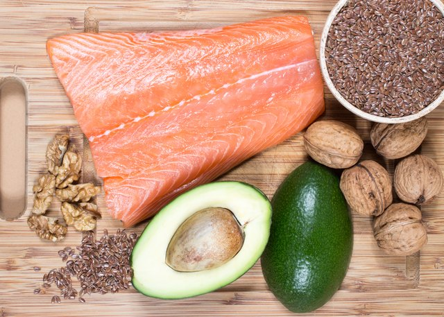 Recommended Fat Grams Per Day for Women