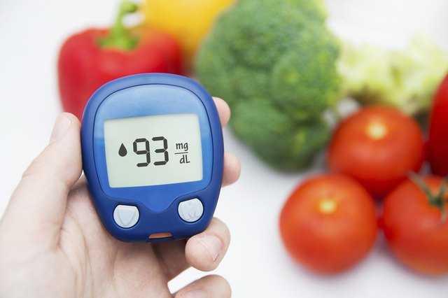 What Is Effect of Glucosamine on Diabetes?
