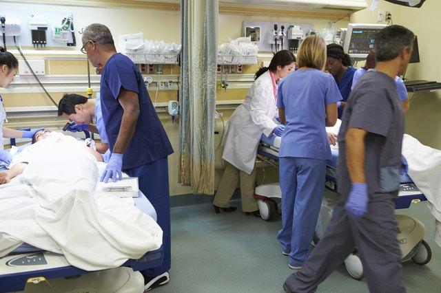 Hospital Procedures for Alcohol Poisoning