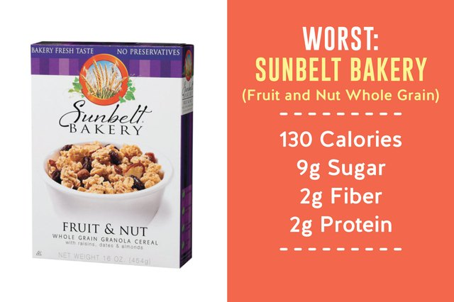 Sunbelt Bakery Fruit & Nut Whole Grain granola