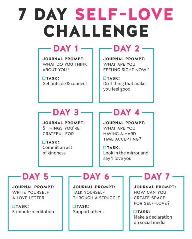 7-day self love challenge with Sophie Gray