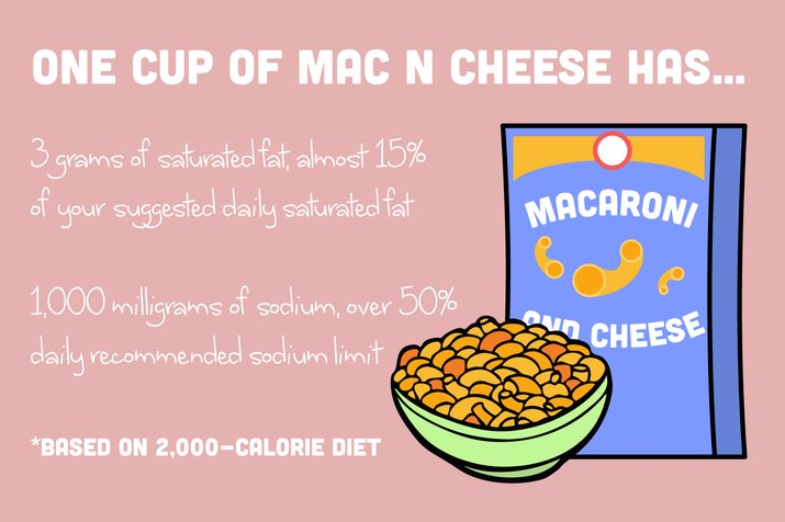 Delicious macaroni and cheese